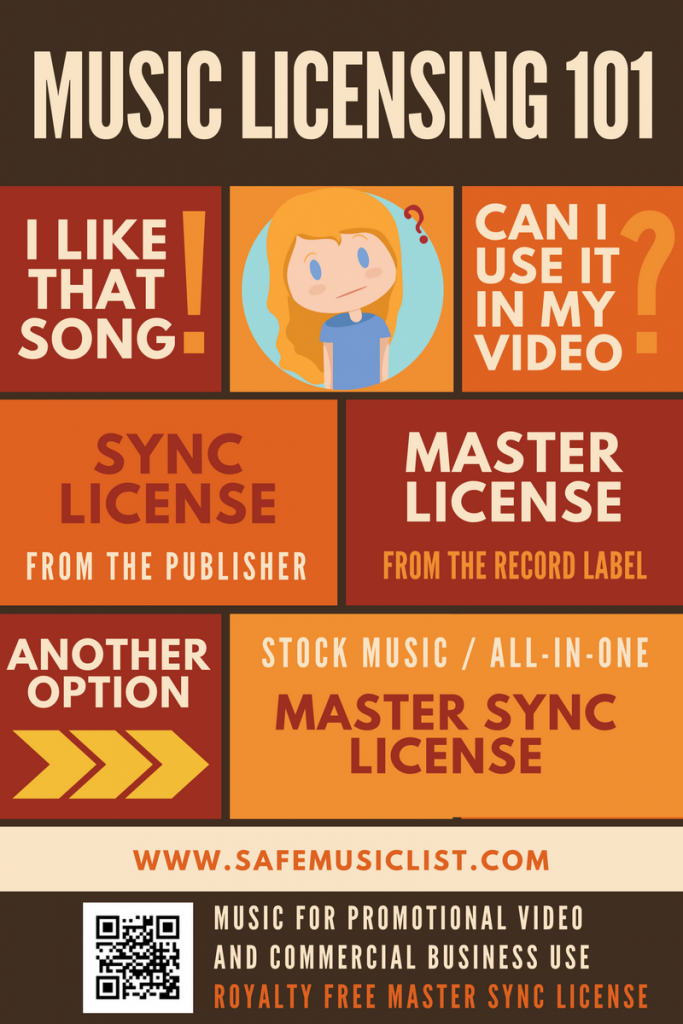 How To License Music For Video