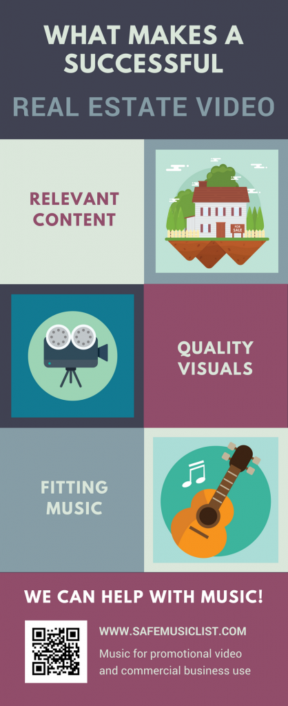 What Makes A Successful Real Estate Video (Infographics)